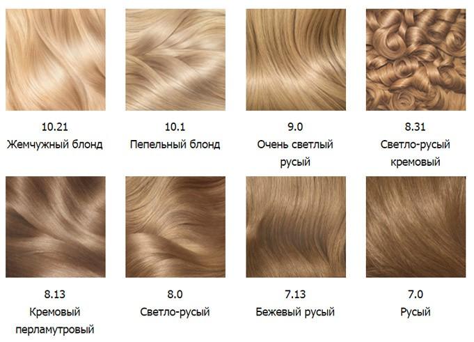 Бытовые и профессиональные краски для волос 2020 года, которые сделают волосы привлекательнее